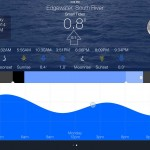 Five Great Fishing Apps That Aren't Fishing Apps