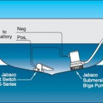 Submersible Bilge Pumps: Installing One Like the Pros