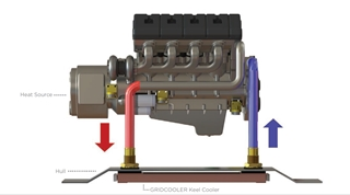 In a keel-cooler system, coolant circulates through a closed loop. part of which is exposed to cool seawater outside the hull. Keel coolers eliminate the need for a raw-water cooling circuit, which can suck up mud and sand in shallow-water operations. Diagram courtesy of Fernstrum.