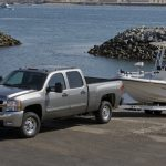 All About Boat Trailers